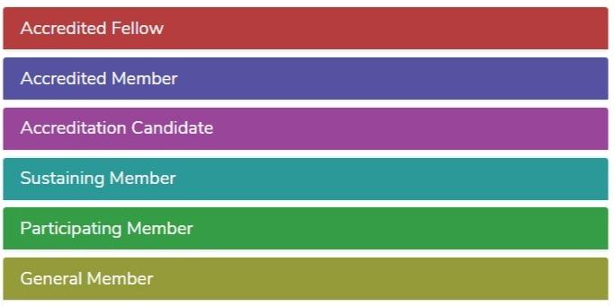 AACD Membership Levels
